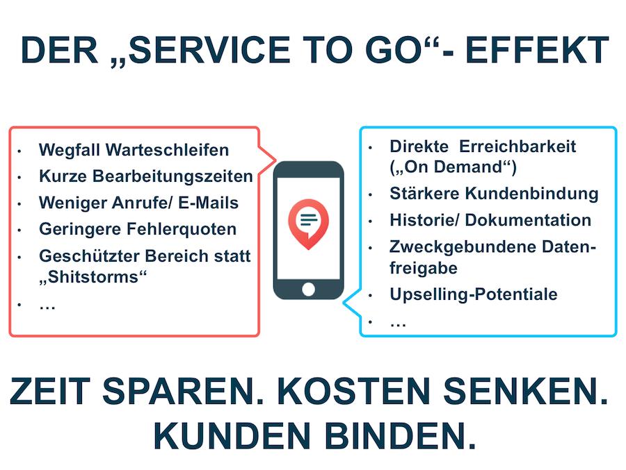 Ist Service das neue Marketing? Wie Messenger-basierte Kundendialoge große Werbebudgets ersetzen!